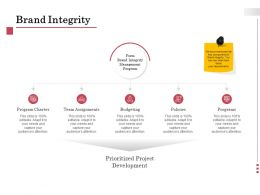Brand Integrity Budgeting Ppt Powerpoint Presentation Styles Graphic