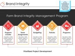 Brand Integrity Powerpoint Slide Backgrounds
