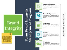 Brand Integrity Powerpoint Templates Microsoft