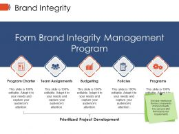 Brand Integrity Ppt Images Gallery