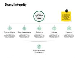 Brand Integrity Ppt Powerpoint Presentation Infographics Background Image