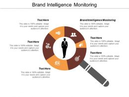 Brand Intelligence Monitoring Ppt Powerpoint Presentation File Master Slide Cpb