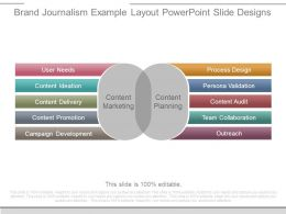 Brand Journalism Example Layout Powerpoint Slide Designs