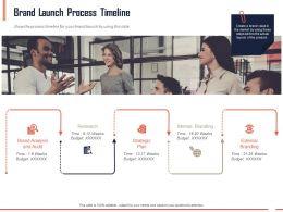 Brand Launch Process Timeline Ppt Powerpoint Presentation Portfolio Designs