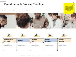 Brand Launch Process Timeline Time Weeks Ppt Powerpoint Presentation Show Slides