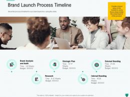 Brand Launch Process Timeline Weeks Ppt Powerpoint Presentation Portfolio