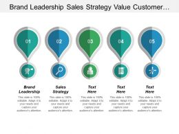 Brand Leadership Sales Strategy Value Customer Loyalty Retention Cpb