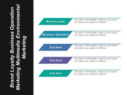 Brand Loyalty Business Operation Marketing Multimedia Environmental Marketing