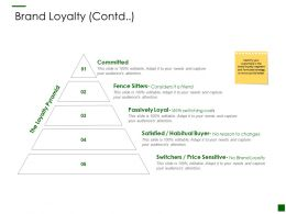Brand Loyalty Contd Committed Ppt Powerpoint Presentation Ideas Graphics