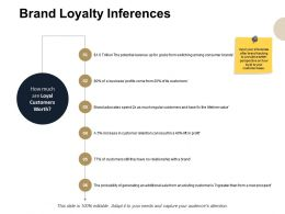 Brand Loyalty Inferences Potential Revenue Ppt Powerpoint Presentation Professional