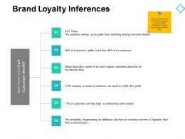 Brand Loyalty Inferences Process D144 Ppt Powerpoint Presentation Gallery Inspiration