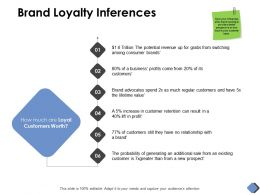 Brand Loyalty Inferences Process D176 Ppt Powerpoint Presentation Icon Vector