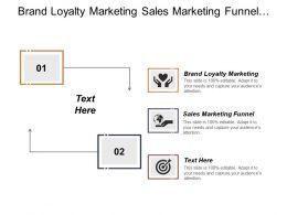 Brand Loyalty Marketing Sales Marketing Funnel Motivation Methods
