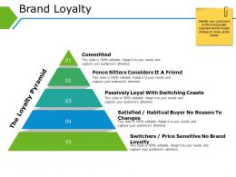 Brand Loyalty Powerpoint Presentation