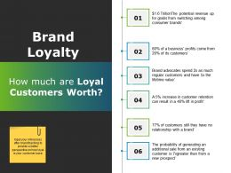 Brand Loyalty Powerpoint Slide Clipart
