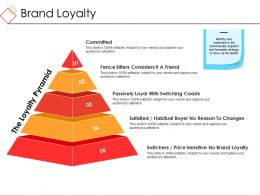 Brand Loyalty Powerpoint Slide Deck Samples