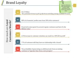 Brand Loyalty Powerpoint Slide Show
