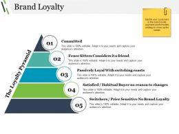 Brand Loyalty Powerpoint Templates Download