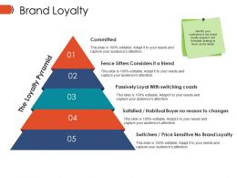 Brand Loyalty Ppt Example