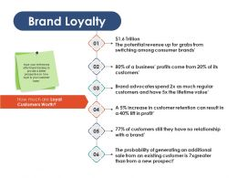 Brand Loyalty Ppt Infographic Template