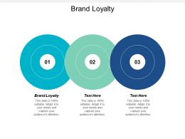 Brand Loyalty Ppt Powerpoint Presentation File Images Cpb