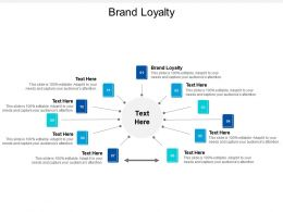 Brand Loyalty Ppt Powerpoint Presentation Pictures Gridlines Cpb