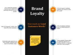 Brand Loyalty Presentation Examples