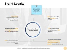 Brand Loyalty Process Ppt Powerpoint Presentation Pictures Professional