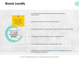 Brand Loyalty Process Ppt Powerpoint Presentation Pictures Styles