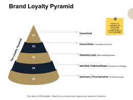 Brand Loyalty Pyramid Brand Commited Ppt Powerpoint Presentation Professional Objects