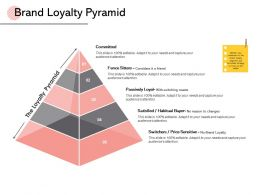 Brand Loyalty Pyramid Committed D136 Ppt Powerpoint Presentation Gallery Designs