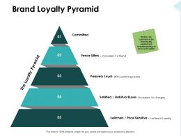 Brand Loyalty Pyramid Passively Loyal Powerpoint Presentation Outline Smartart
