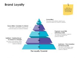 Brand Loyalty Pyramid Ppt Powerpoint Presentation Outline File