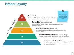 Brand Loyalty Slide Ppt Sample File