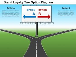 Brand Loyalty Two Option Diagram Flat Powerpoint Design