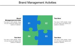 Brand Management Activities Ppt Powerpoint Presentation Model Clipart Cpb
