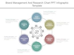 Brand Management And Research Chart Ppt Infographic Template