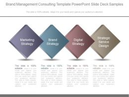 Brand Management Consulting Template Powerpoint Slide Deck Samples