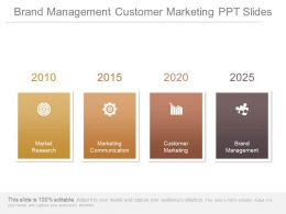 Brand Management Customer Marketing Ppt Slides