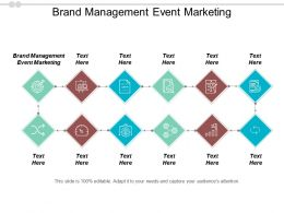 Brand Management Event Marketing Ppt Powerpoint Presentation Pictures Templates Cpb