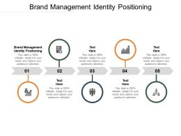 Brand Management Identity Positioning Ppt Powerpoint Presentation Visual Aids Cpb