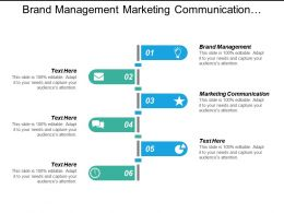 Brand Management Marketing Communication Marketing Sales Business Network Cpb