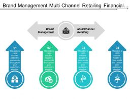 Brand Management Multi Channel Retailing Financial Product Services Cpb