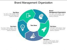 Brand Management Organization Ppt Powerpoint Presentation Visual Aids Slides Cpb