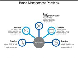 Brand Management Positions Ppt Powerpoint Presentation File Graphics Design Cpb