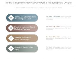 Brand Management Process Powerpoint Slide Background Designs