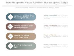 Brand Management Process Powerpoint Slide Background Designs