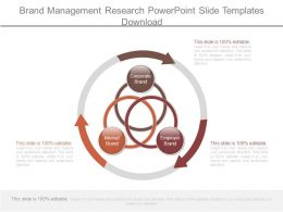 Brand Management Research Powerpoint Slide Templates Download