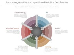 brand_management_service_layout_powerpoint_slide_deck_template_Slide01