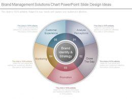 brand_management_solutions_chart_powerpoint_slide_design_ideas_Slide01
